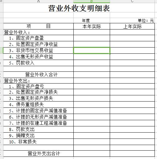 收入支出明细表模板_每日收入支出明细表